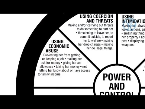 Economic Abuse - Understanding the Power and Control Wheel