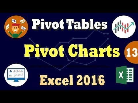 Pivot Charts in Excel 2016: Pivoting & Formatting PivotChart - Tutorial 13