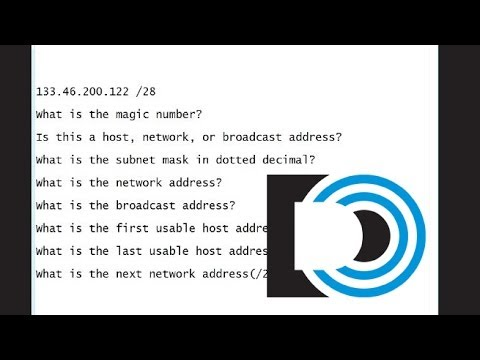 IPv4 Subnetting Practice for the CCNA
