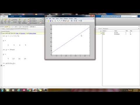 How to Plot Straight Line in Matlab