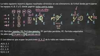 Examen Udea - Razonamiento Logico Problema 216