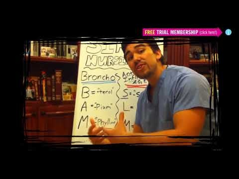 Respiratory Drugs Quick Memorization - A Simple Nursing Oldie With a New Twist