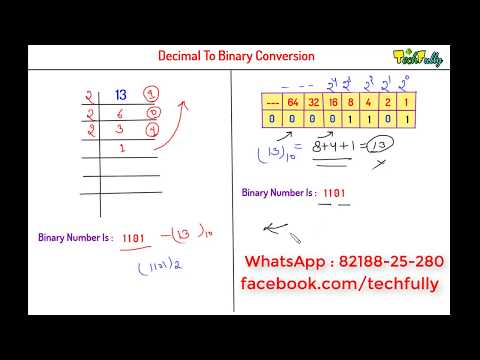 Convert Decimal Number to Binary Number | Short-Cut Method In Hindi | By Nirbhay Kaushik