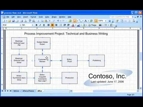 How to make flowchart in Microsoft Visio__01