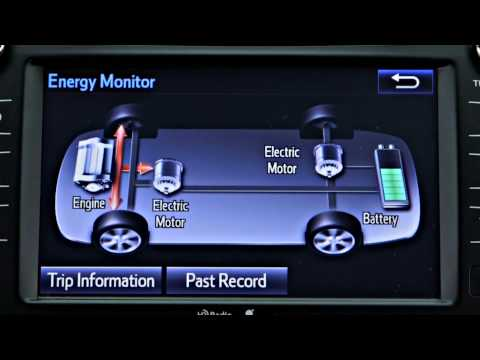 Know Your Toyota Mechanical: Hybrid Synergy Drive