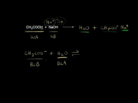 Acid-base properties of salts   Acids and bases   Chemistry   Khan Academy