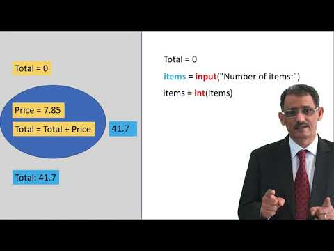 Calculating total of items price