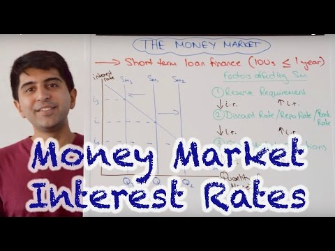 Money Market Interest Rates - How Do Central Banks Set Interest Rates?