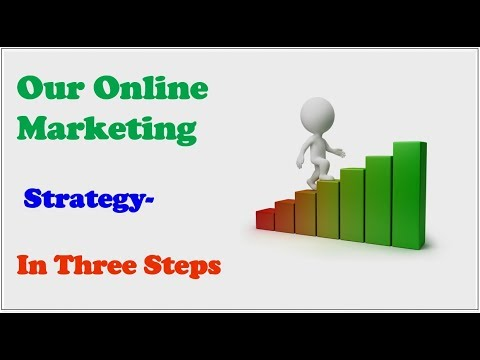 Our Online Marketing Strategy In Three Steps