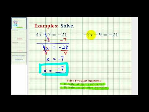 Ex 1:  Solving Two-Step Equations Using Integers