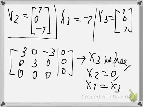 Orthonormal eigenspace and matrix exponential