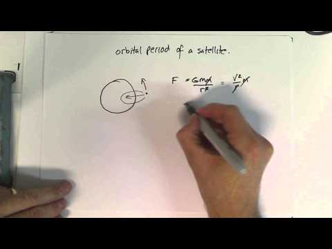 orbital period of a satellite
