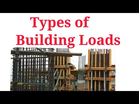 Types of Building Loads