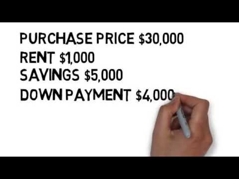 Rent to Own the MOBILE HOME way!