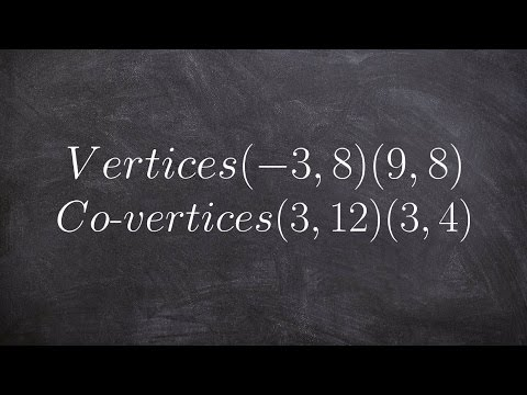Given vertices and co vertices graph the equation of an ellipse