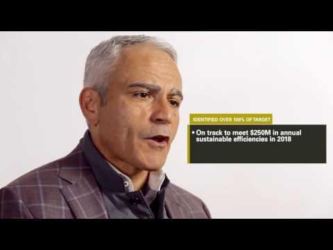 Dave Garofalo, CEO on Goldcorp's 20/20/20 Targets
