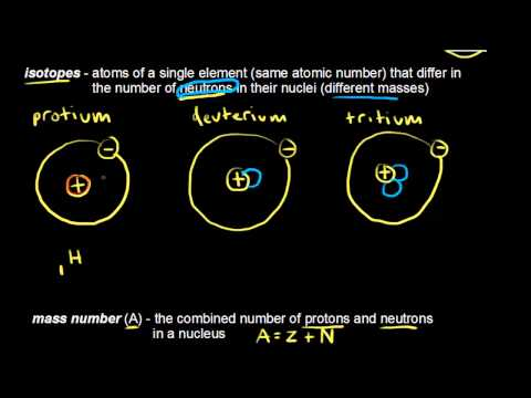 Atomic number, mass number, and isotopes | Chemistry | Khan Academy