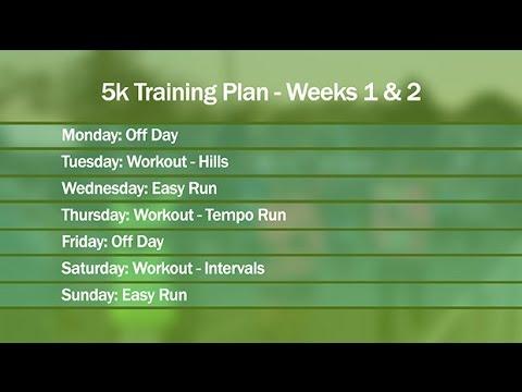5k Training Plan for Beginners - Part 1