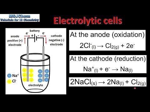 9.2 Electrolytic cells (SL)