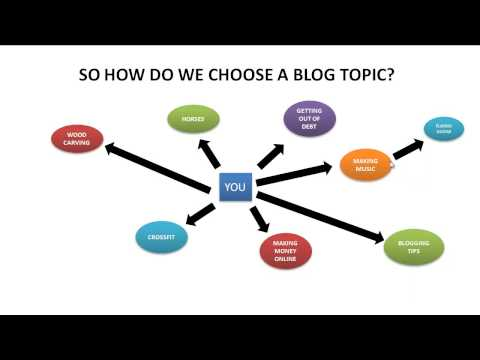 How to Choose a Blog Topic the Best Way