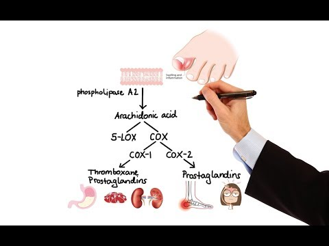 Pharmacology - NSAIDs & PROSTAGLANDIN ANALOGS (MADE EASY)