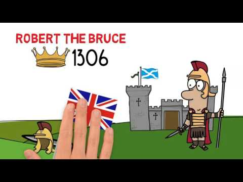 Bruce - History of the last name Bruce
