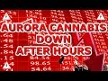 AURORA Stock (ACB) Down After Hours - Down 8% - Raising 250M In Debt 2019 - ACB CRASH - Buy or Sell