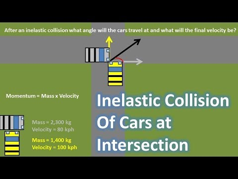 Car Crash at Intersection Find Final Angle and Velocity (Inelastic Collision at 90 degrees)