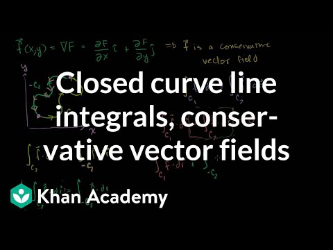 Closed curve line integrals of conservative vector fields | Multivariable Calculus | Khan Academy