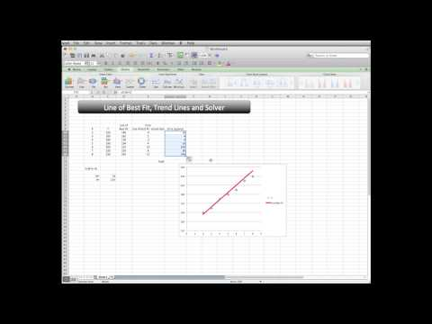 Excel Line Of Best Fit, Trend Lines, Solver