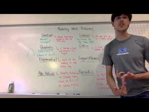 Modeling Word Problems (9-2-1)