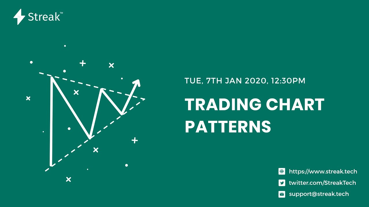 Download Trading Chart Patterns with Streak MP3 Gratis