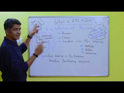 What is API in Java?