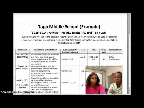 Parent Involvement Activities Plan