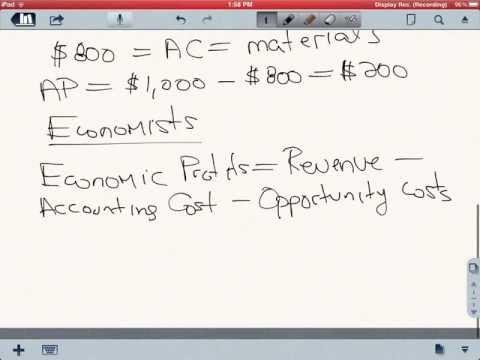 Accounting versus Economic Profits
