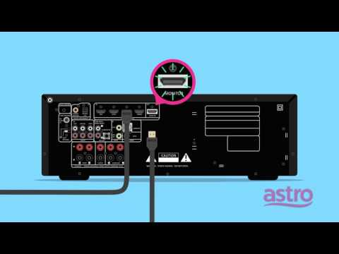 Astro - 5.1 Dolby Digital Surround Sound Set Up Guide