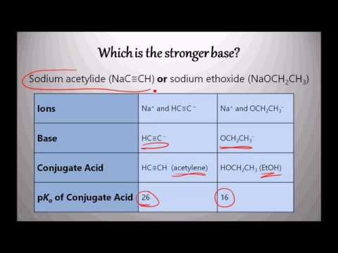 Which is the stronger base? (2)