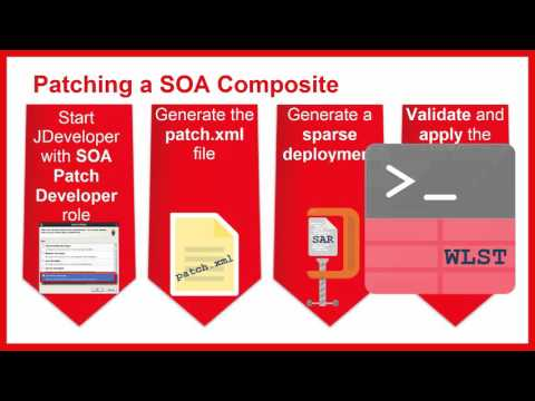 SOA Composite Instance Patching