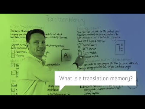 Translation memory: what is it?