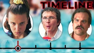 The Complete Stranger Things Timeline (Seasons 1-3) | Cinematica