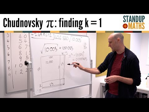 Calculating π by hand: bonus k=1 working out