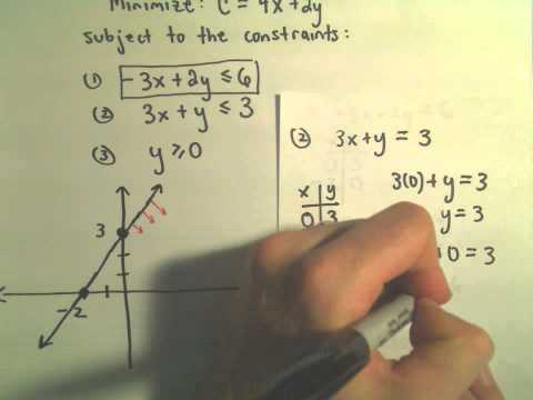 Linear Programming - Example 2