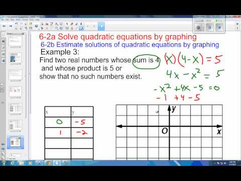 6 2 example 3 no real solution by graphing
