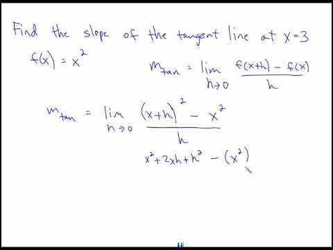 Finding slope of tangent line with difference quotient and limits