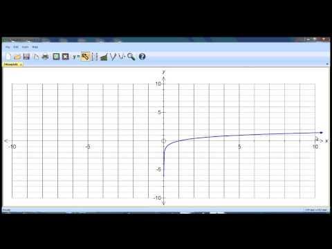 Basic Log graphs