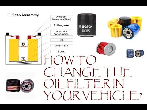 HOW TO CHANGE THE OIL FILTER | REPLACE OIL FILTERS | CAR TOOLS
