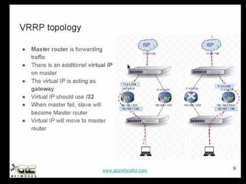 GLC Networks webinar: VRRP on Mikrotik (english)