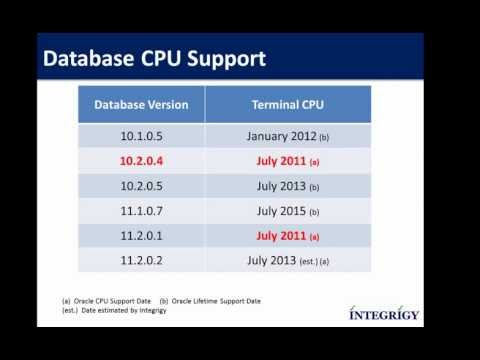 Oracle July 2011 Critical Patch Update Oracle Database Impact