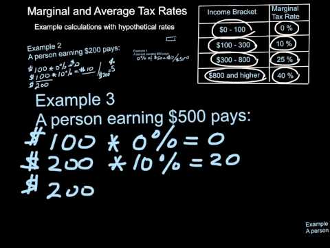 Marginal and average tax rates - example calculation
