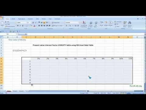 MS Excel data table Time Value of Money - Pesent value Interest factor Annuity table